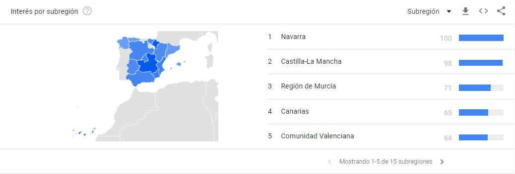 google trends - interés por regiones